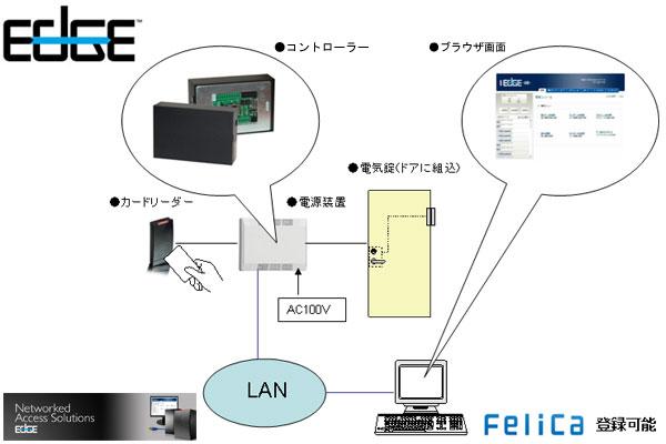 <!--:ja-->ブラウザ管理型・入室コントローラー'エッジソロ'ES400<!--:-->